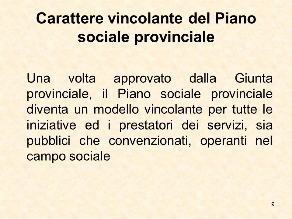 9 Carattere vincolante del Piano sociale provinciale Una volta approvato dalla Giunta provinciale, il Piano sociale provinciale diventa un modello vin