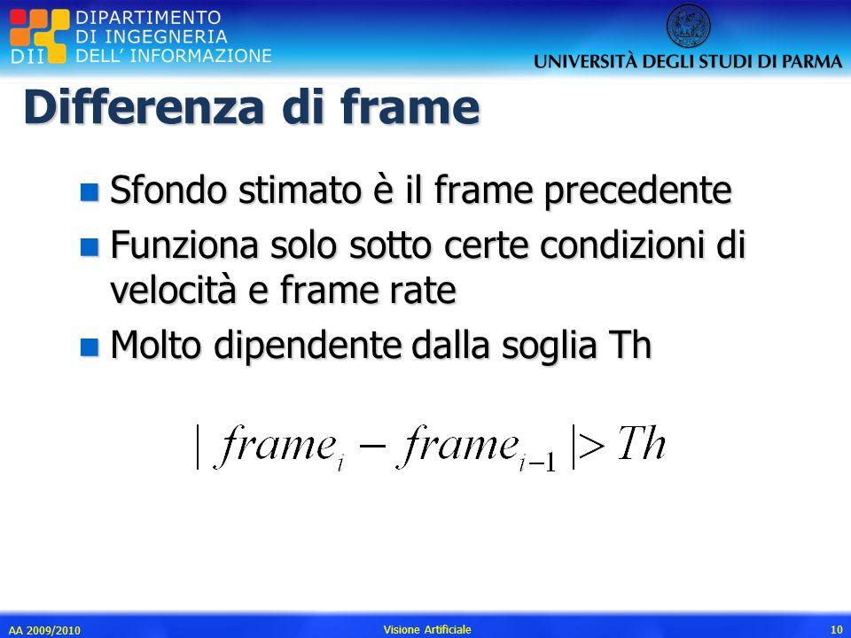 Differenza di frame n Sfondo stimato è il frame precedente n Funziona solo sotto certe condizioni di velocità e frame rate n Molto dipendente dalla so