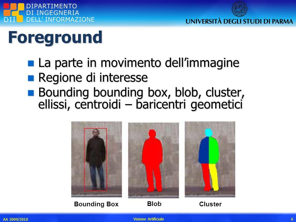 Foreground n La parte in movimento dellimmagine n Regione di interesse n Bounding bounding box, blob, cluster, ellissi, centroidi – baricentri geometi