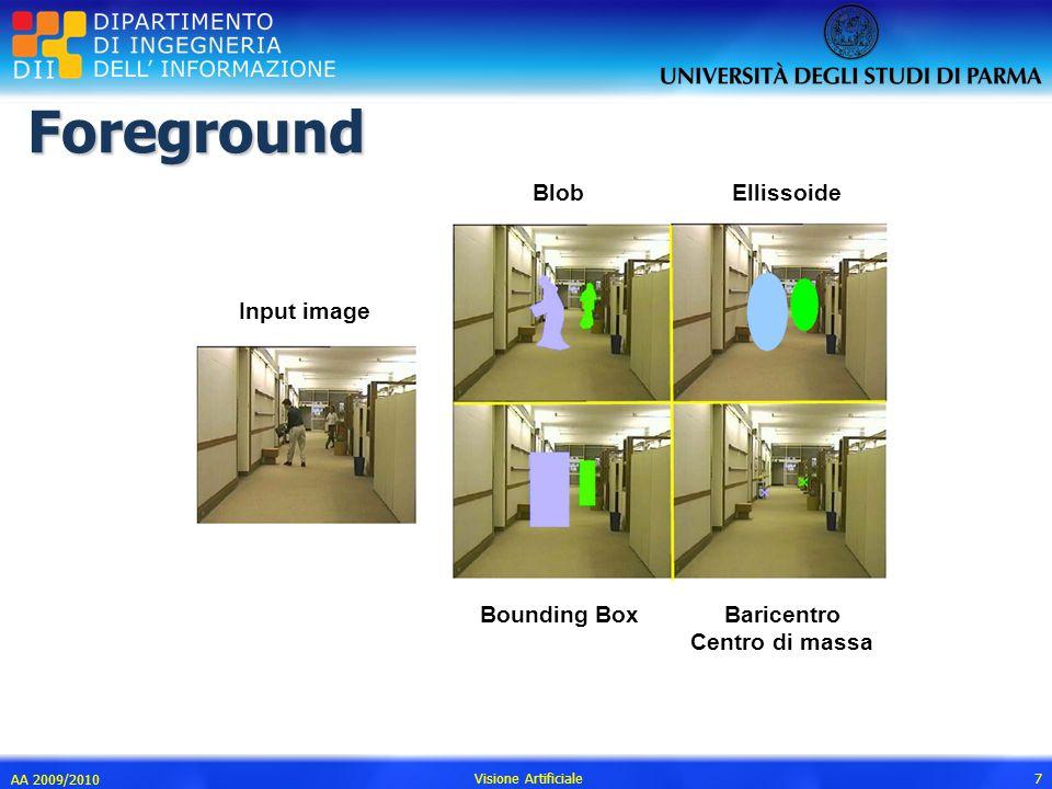 Foreground AA 2009/2010 Visione Artificiale 7 Blob Ellissoide Bounding Box Baricentro Centro di massa Input image