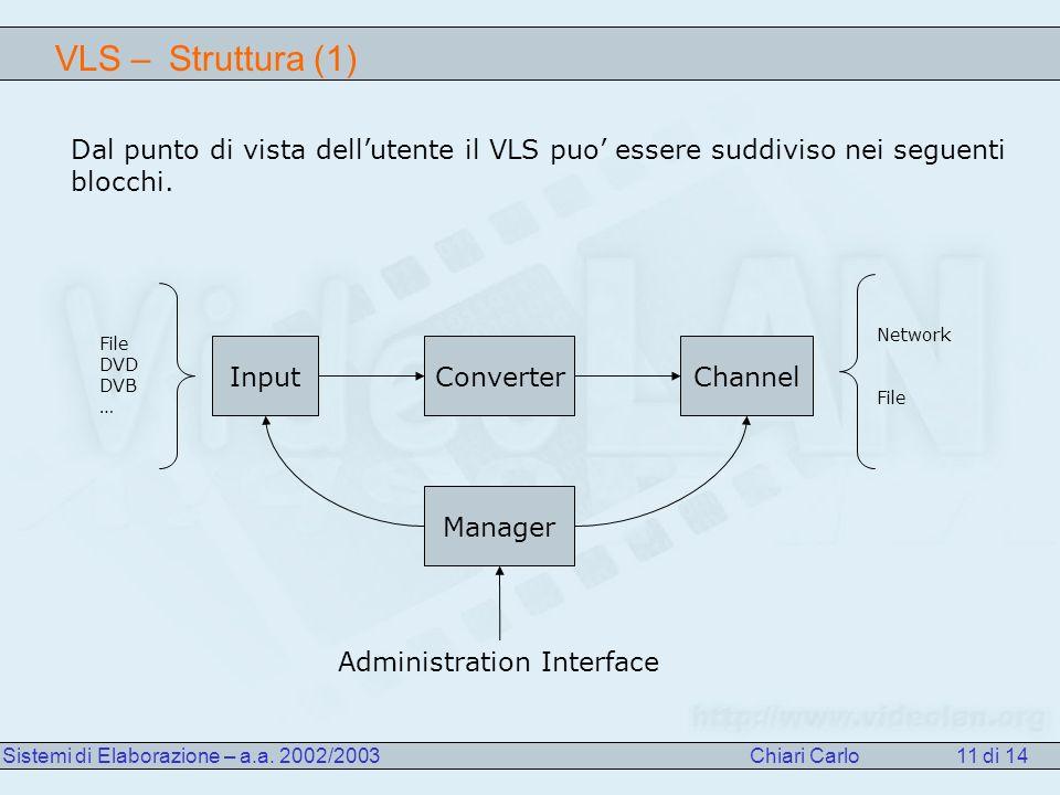 VLS – Struttura (1) Sistemi di Elaborazione – a.a.