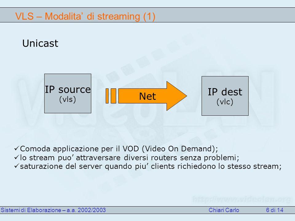 VLS – Modalita di streaming (2) Sistemi di Elaborazione – a.a.