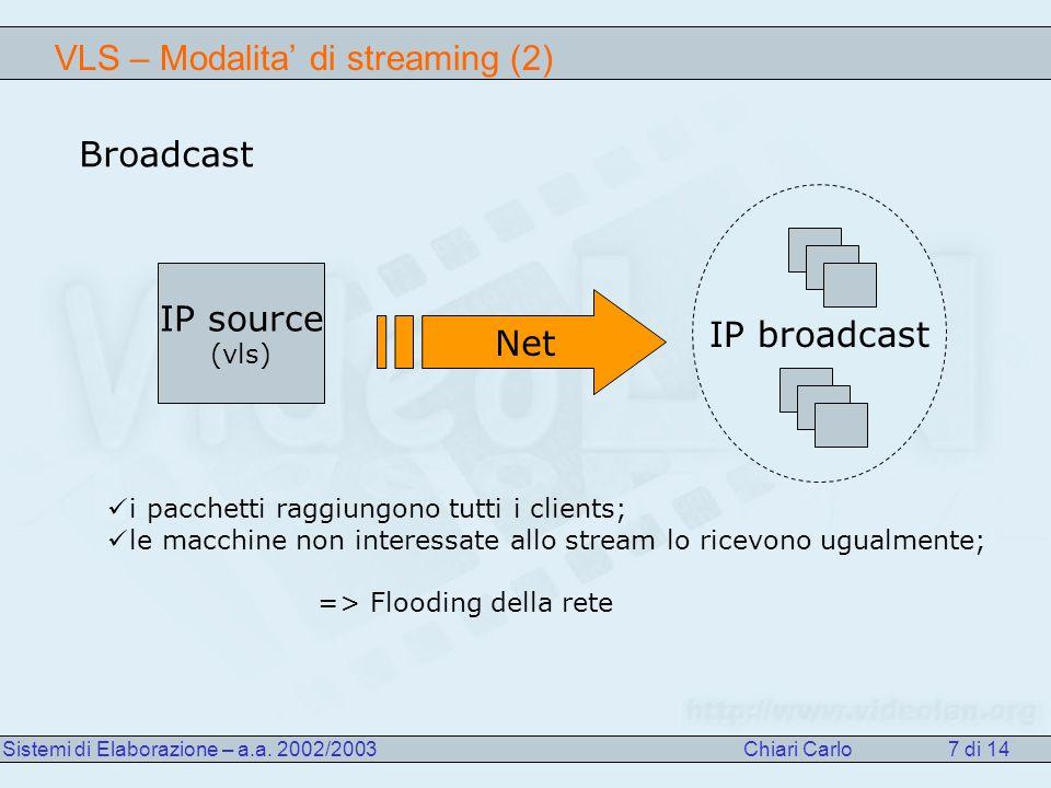 VLS – Modalita di streaming (3) Sistemi di Elaborazione – a.a.