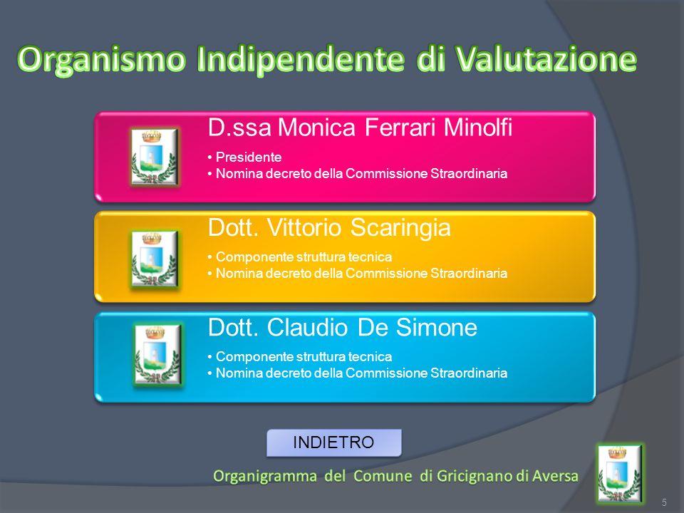 5 D.ssa Monica Ferrari Minolfi Presidente Nomina decreto della Commissione Straordinaria Dott. Vittorio Scaringia Componente struttura tecnica Nomina