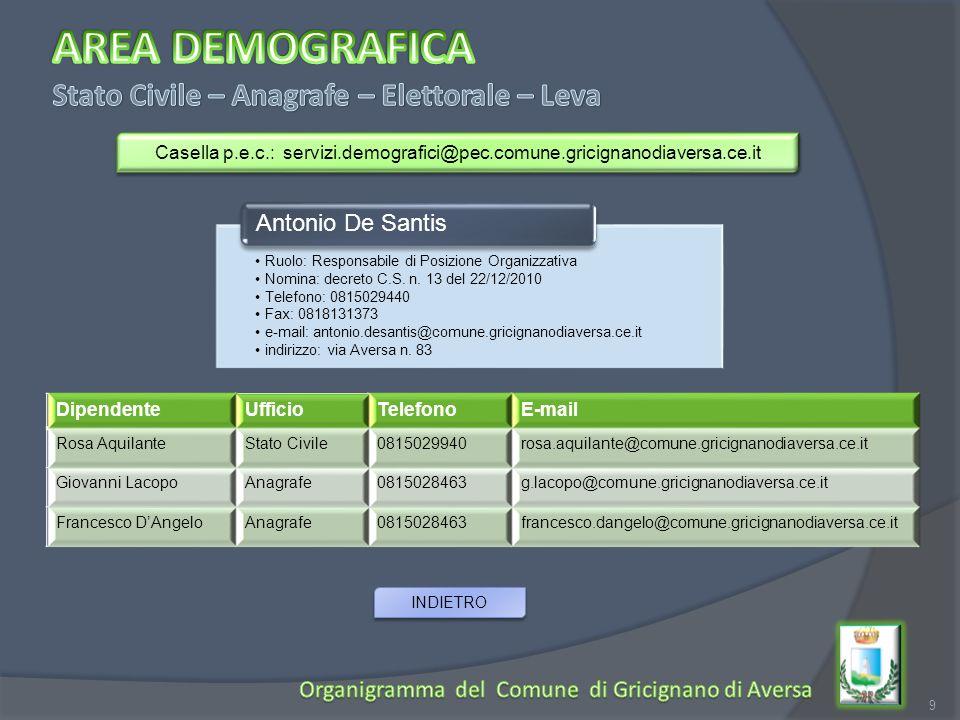 10 INDIETRO Ruolo: Responsabile di Posizione Organizzativa Nomina: decreto C.S.