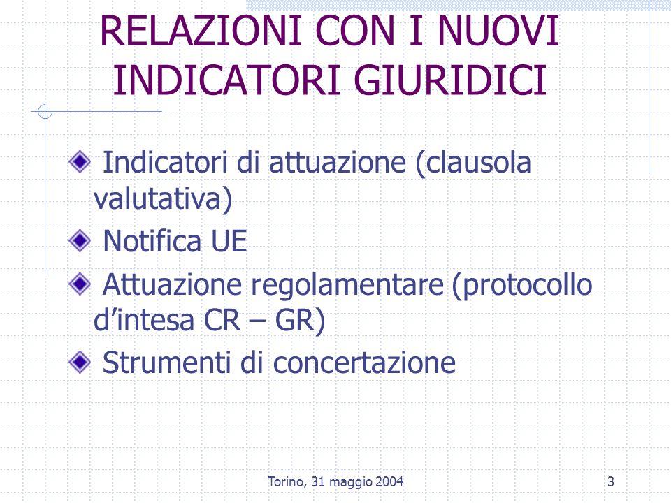 Torino, 31 maggio 20044 RELAZIONE CON INFOCOMMISSIONI Perfezionare il sistema che consente il collegamento della convocazione di una seduta con la relativa sintesi.