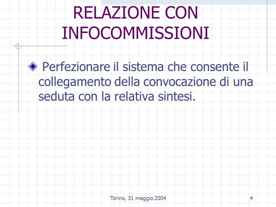 Torino, 31 maggio 20045 MEMORIE SOGGETTI CONSULTATI Estensione files inviati Firma digitale