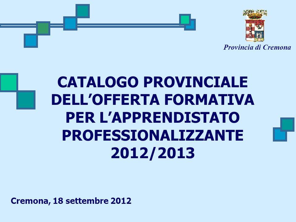 CATALOGO PROVINCIALE DELLOFFERTA FORMATIVA PER LAPPRENDISTATO PROFESSIONALIZZANTE 2012/2013 Cremona, 18 settembre 2012 Provincia di Cremona