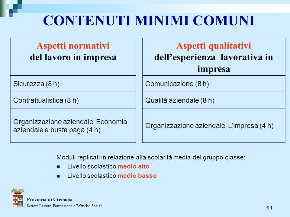 11 Aspetti normativi del lavoro in impresa Aspetti qualitativi dellesperienza lavorativa in impresa Sicurezza (8 h)Comunicazione (8 h) Contrattualisti