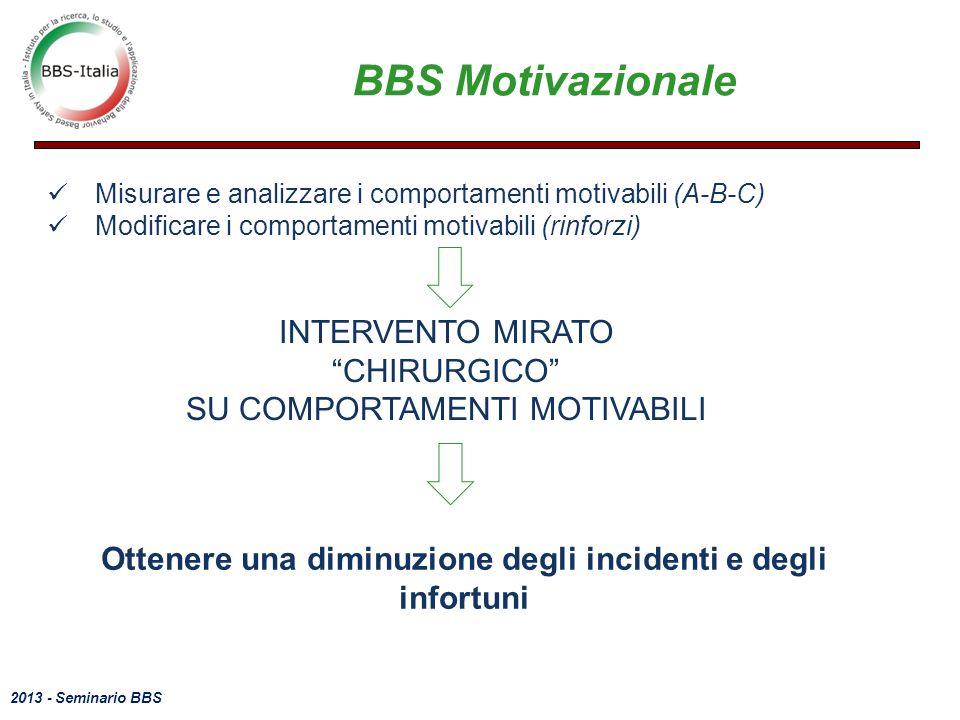 2013 - Seminario BBS Misurare e analizzare i comportamenti motivabili (A-B-C) Modificare i comportamenti motivabili (rinforzi) INTERVENTO MIRATO CHIRURGICO SU COMPORTAMENTI MOTIVABILI BBS Motivazionale Ottenere una diminuzione degli incidenti e degli infortuni