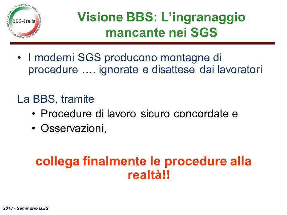 2013 - Seminario BBS Visione BBS: Lingranaggio mancante nei SGS I moderni SGS producono montagne di procedure ….