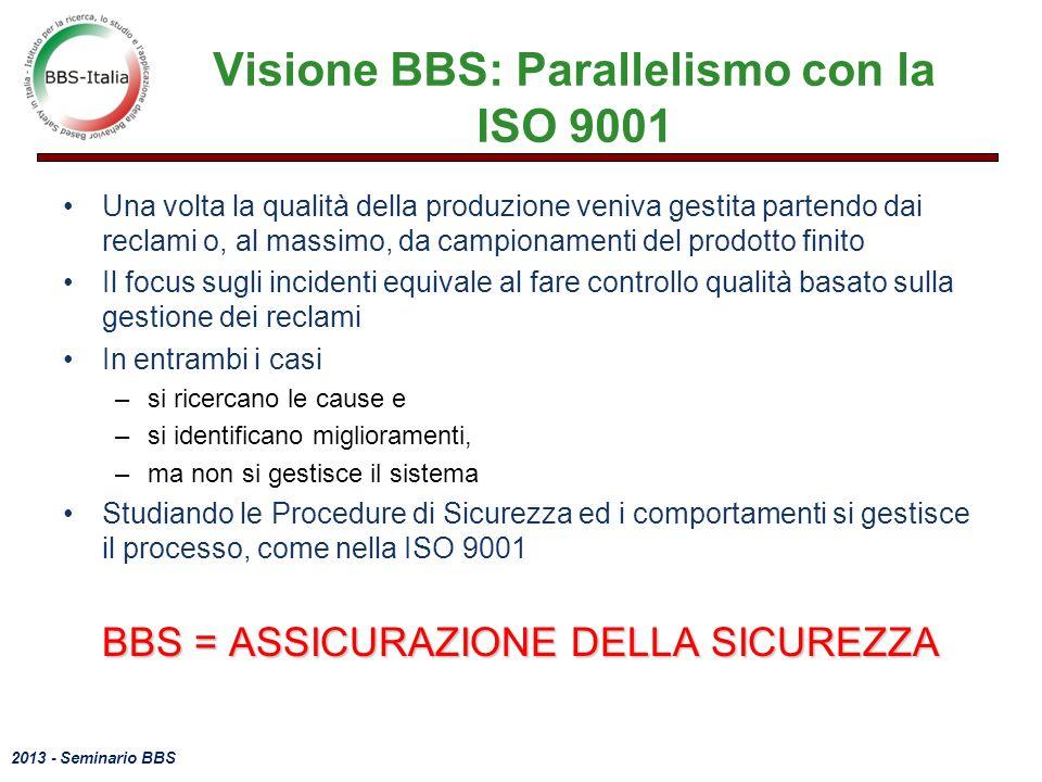 2013 - Seminario BBS Visione BBS: Parallelismo con la ISO 9001 Una volta la qualità della produzione veniva gestita partendo dai reclami o, al massimo, da campionamenti del prodotto finito Il focus sugli incidenti equivale al fare controllo qualità basato sulla gestione dei reclami In entrambi i casi –si ricercano le cause e –si identificano miglioramenti, –ma non si gestisce il sistema Studiando le Procedure di Sicurezza ed i comportamenti si gestisce il processo, come nella ISO 9001 BBS = ASSICURAZIONE DELLA SICUREZZA