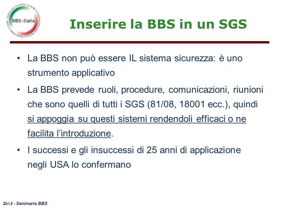 2013 - Seminario BBS 20 La BBS non può essere IL sistema sicurezza: è uno strumento applicativo La BBS prevede ruoli, procedure, comunicazioni, riunioni che sono quelli di tutti i SGS (81/08, 18001 ecc.), quindi si appoggia su questi sistemi rendendoli efficaci o ne facilita lintroduzione.