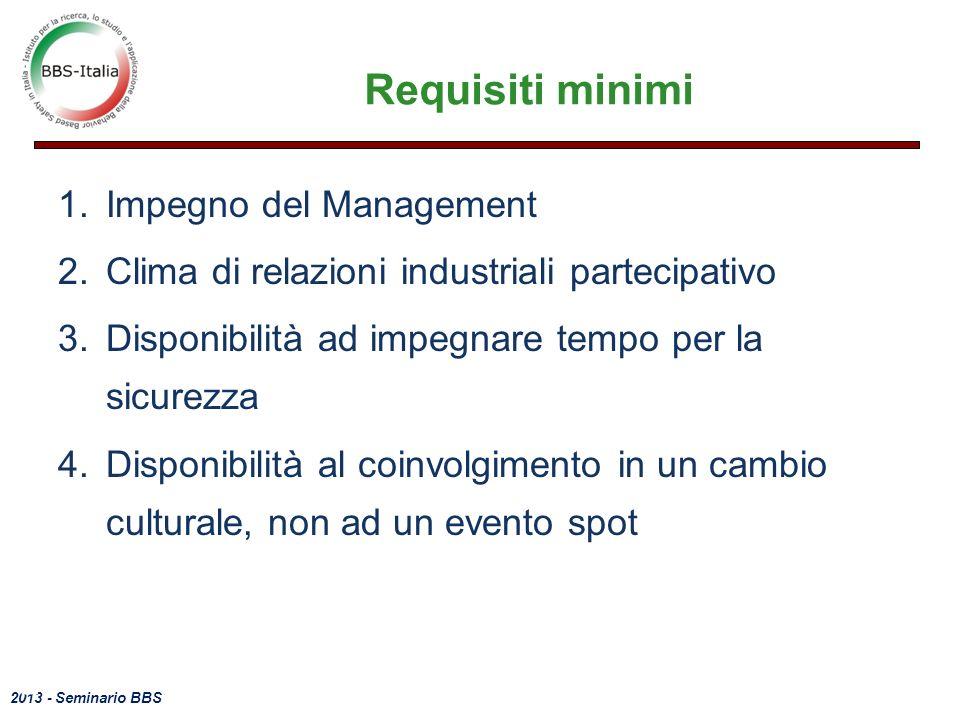 2013 - Seminario BBS 25 Requisiti minimi 1.Impegno del Management 2.Clima di relazioni industriali partecipativo 3.Disponibilità ad impegnare tempo per la sicurezza 4.Disponibilità al coinvolgimento in un cambio culturale, non ad un evento spot