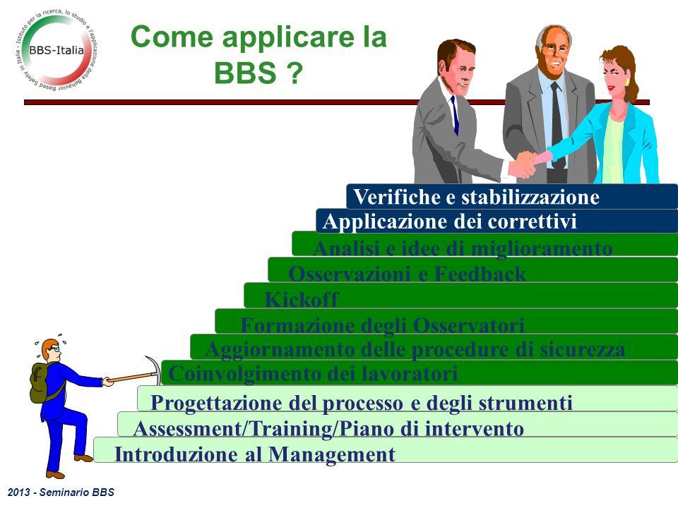 2013 - Seminario BBS Come applicare la BBS .