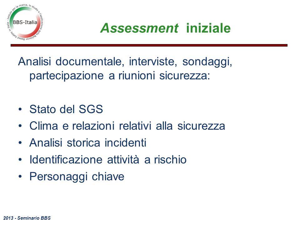 2013 - Seminario BBS Assessment iniziale Analisi documentale, interviste, sondaggi, partecipazione a riunioni sicurezza: Stato del SGS Clima e relazioni relativi alla sicurezza Analisi storica incidenti Identificazione attività a rischio Personaggi chiave