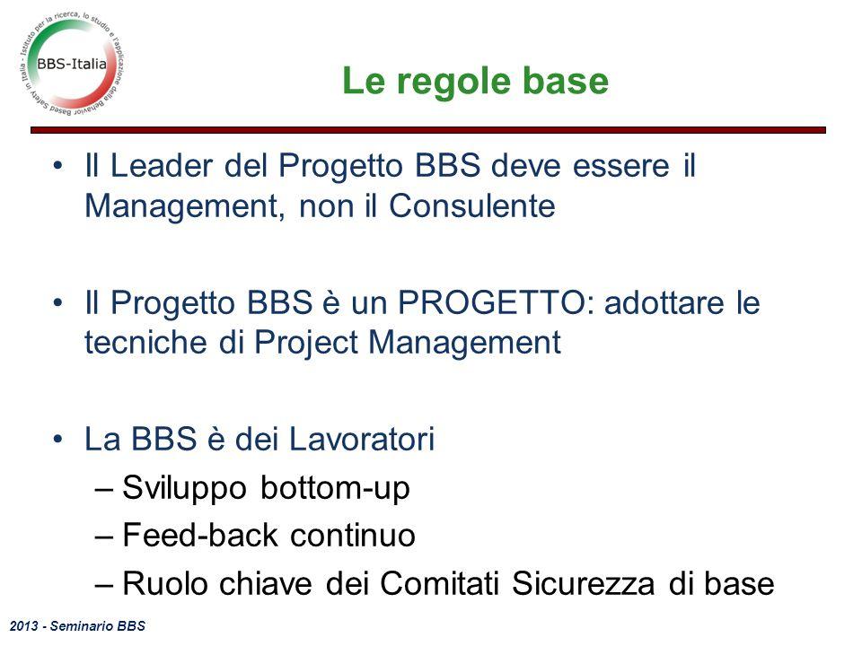 2013 - Seminario BBS Le regole base Il Leader del Progetto BBS deve essere il Management, non il Consulente Il Progetto BBS è un PROGETTO: adottare le tecniche di Project Management La BBS è dei Lavoratori –Sviluppo bottom-up –Feed-back continuo –Ruolo chiave dei Comitati Sicurezza di base
