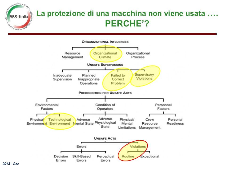 2013 - Seminario BBS La protezione di una macchina non viene usata …. PERCHE?