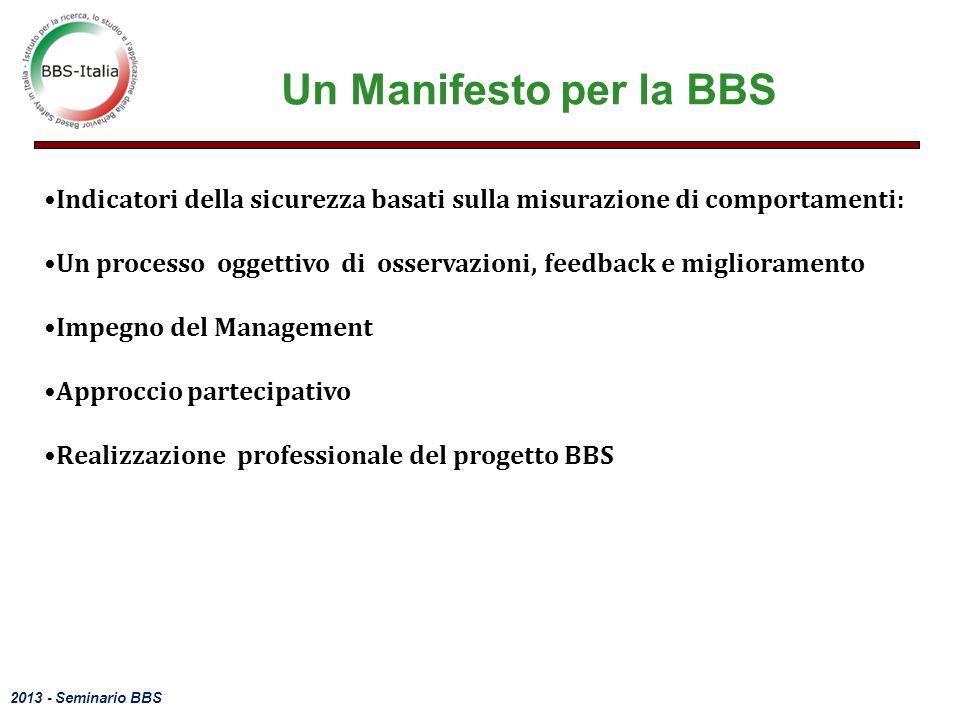 2013 - Seminario BBS Un Manifesto per la BBS Indicatori della sicurezza basati sulla misurazione di comportamenti: Un processo oggettivo di osservazioni, feedback e miglioramento Impegno del Management Approccio partecipativo Realizzazione professionale del progetto BBS