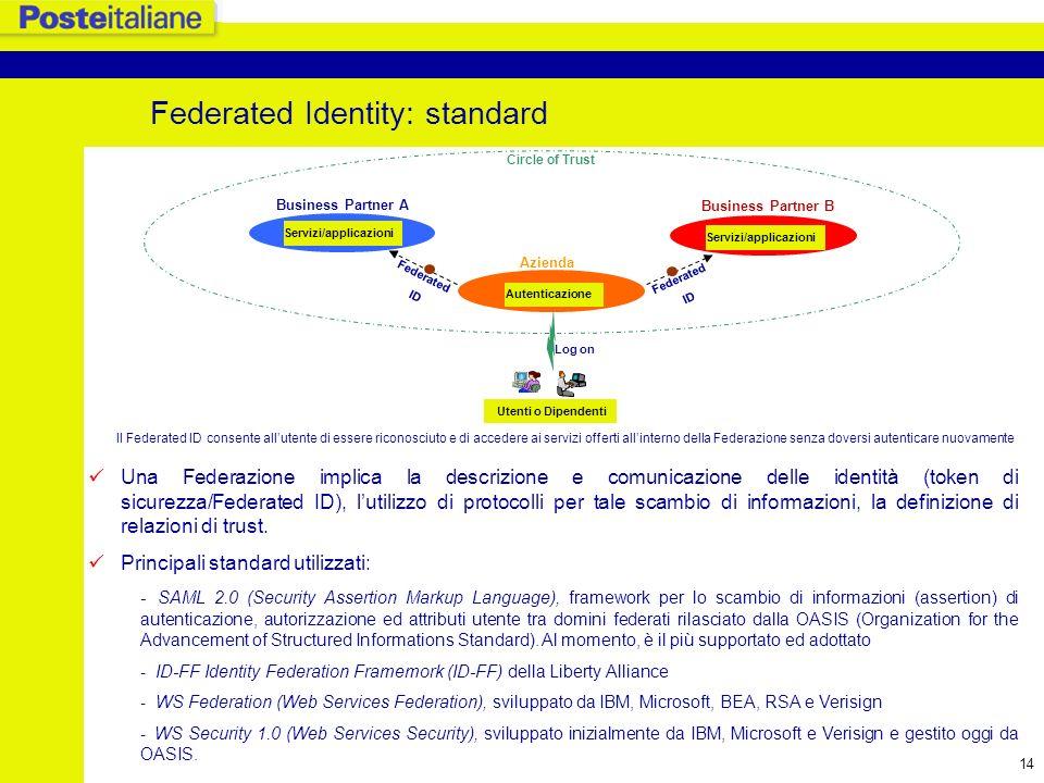15 Esempio di realizzazione: Poste Italiane S.p.A.