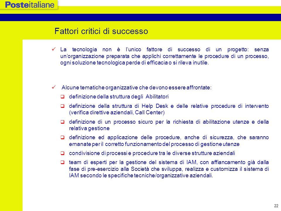 23 Conclusione, domande.Per informazioni: Ing. Riccardo Valastro Poste Italiane S.p.A.
