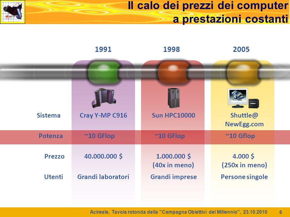 7 Un nuovo paradigma: le-Scienza Organizzazioni Virtuali Applicazioni Dati Strumenti e-Infrastrutture Acireale, Tavola rotonda della Campagna Obiettivi del Millennio , 23.10.2010