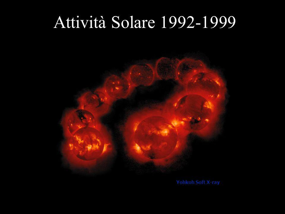 Attività Solare 1992-1999 19921999 Kitt Peak magnetograms Yohkoh Soft X-ray