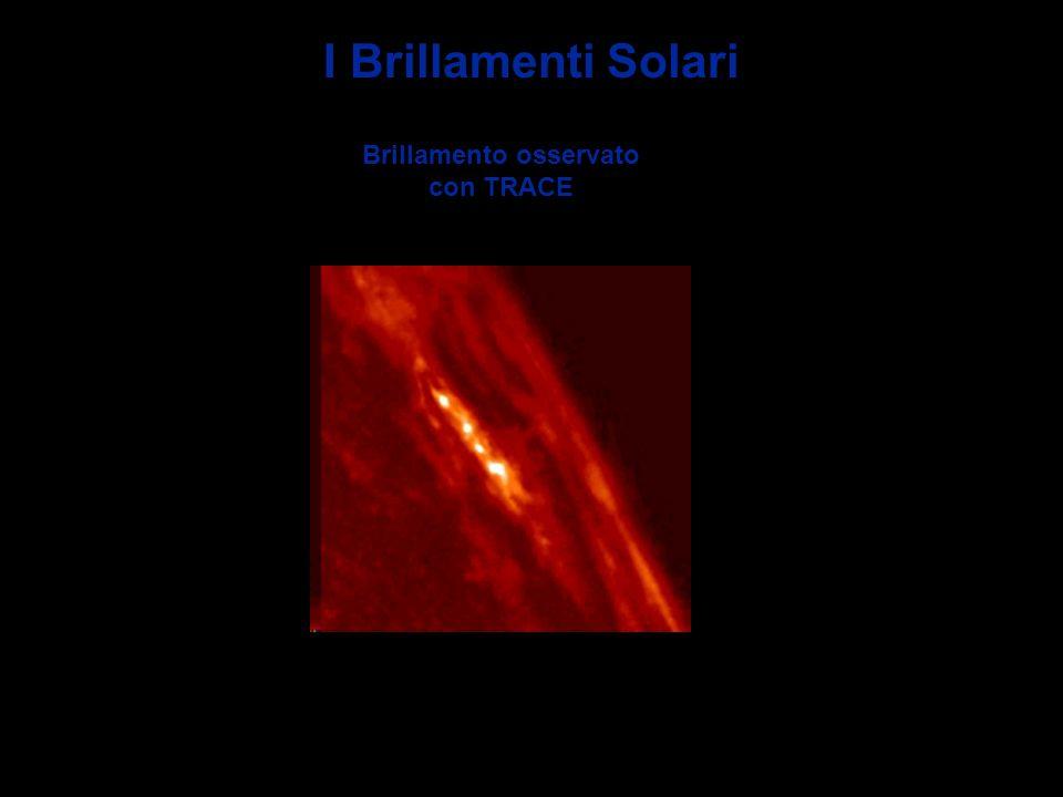 I Brillamenti Solari Brillamento osservato con TRACE