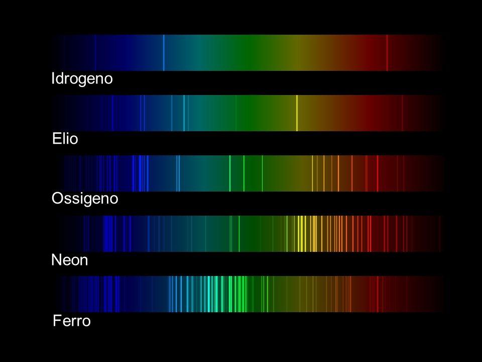 Idrogeno Elio Ossigeno Neon Ferro