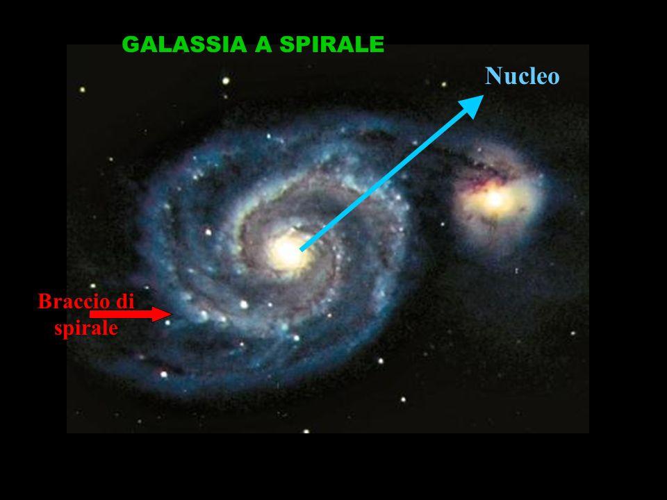 Nucleo Braccio di spirale GALASSIA A SPIRALE
