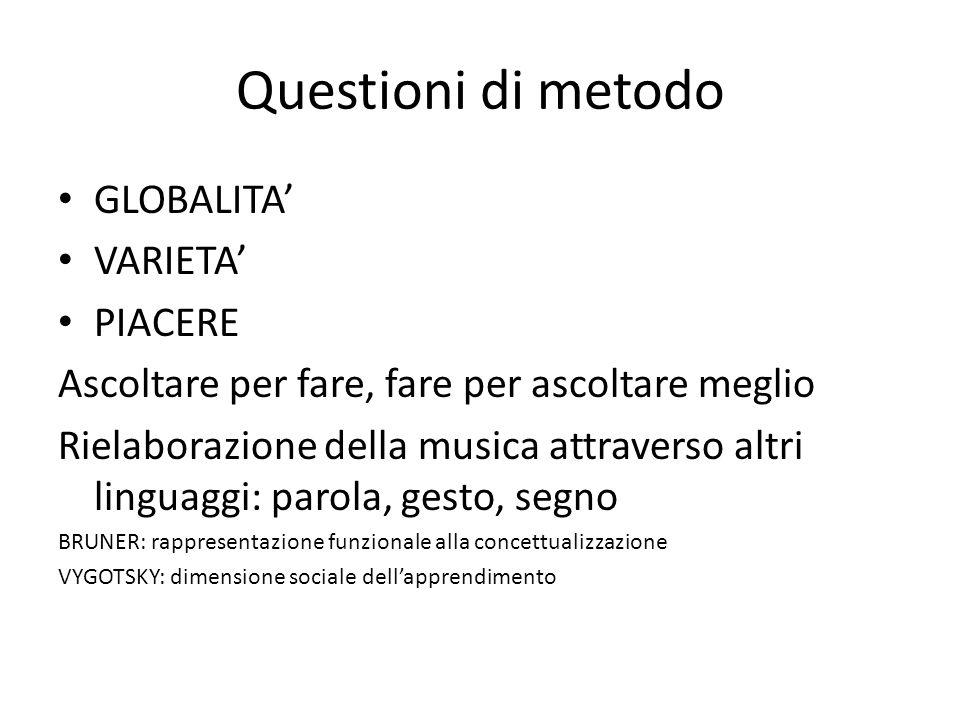 Questioni di metodo GLOBALITA VARIETA PIACERE Ascoltare per fare, fare per ascoltare meglio Rielaborazione della musica attraverso altri linguaggi: pa