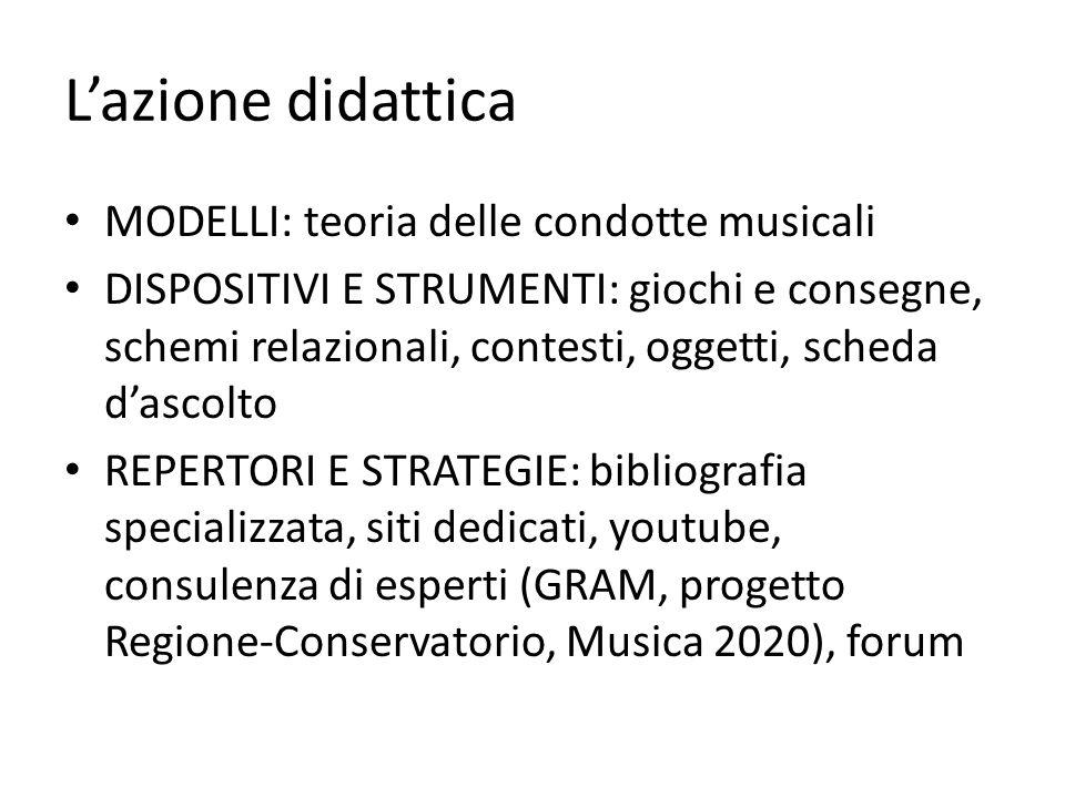 Lazione didattica MODELLI: teoria delle condotte musicali DISPOSITIVI E STRUMENTI: giochi e consegne, schemi relazionali, contesti, oggetti, scheda da