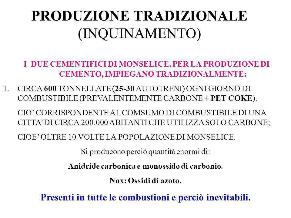 PRODUZIONE TRADIZIONALE (INQUINAMENTO) I DUE CEMENTIFICI DI MONSELICE, PER LA PRODUZIONE DI CEMENTO, IMPIEGANO TRADIZIONALMENTE: 1.CIRCA 600 TONNELLAT