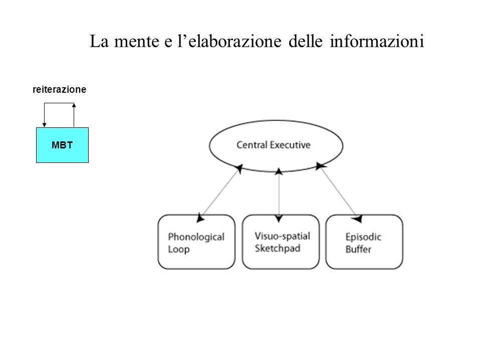 La mente e lelaborazione delle informazioni MBT reiterazione