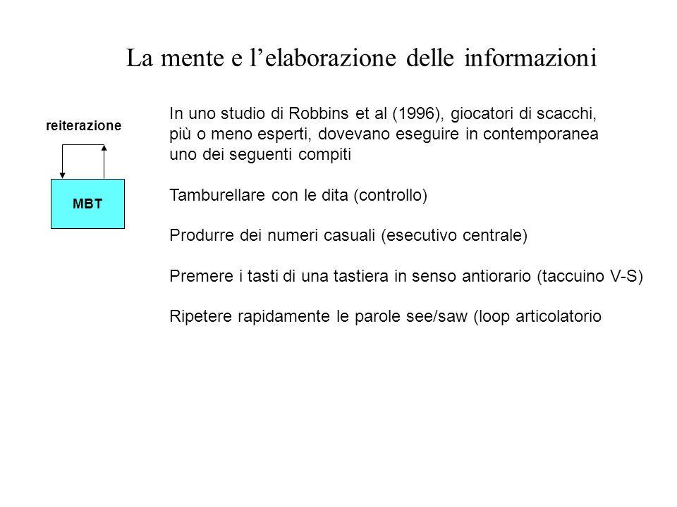 La mente e lelaborazione delle informazioni MBT reiterazione In uno studio di Robbins et al (1996), giocatori di scacchi, più o meno esperti, dovevano