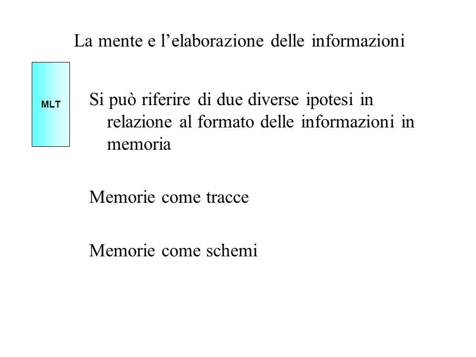 La mente e lelaborazione delle informazioni Si può riferire di due diverse ipotesi in relazione al formato delle informazioni in memoria Memorie come