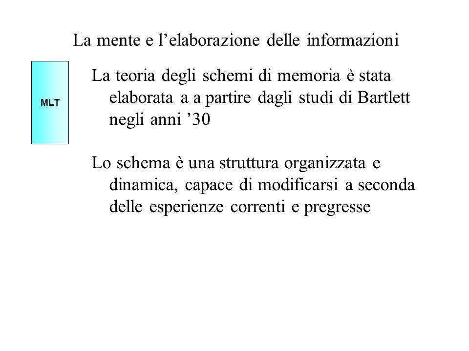 La mente e lelaborazione delle informazioni La teoria degli schemi di memoria è stata elaborata a a partire dagli studi di Bartlett negli anni 30 Lo s