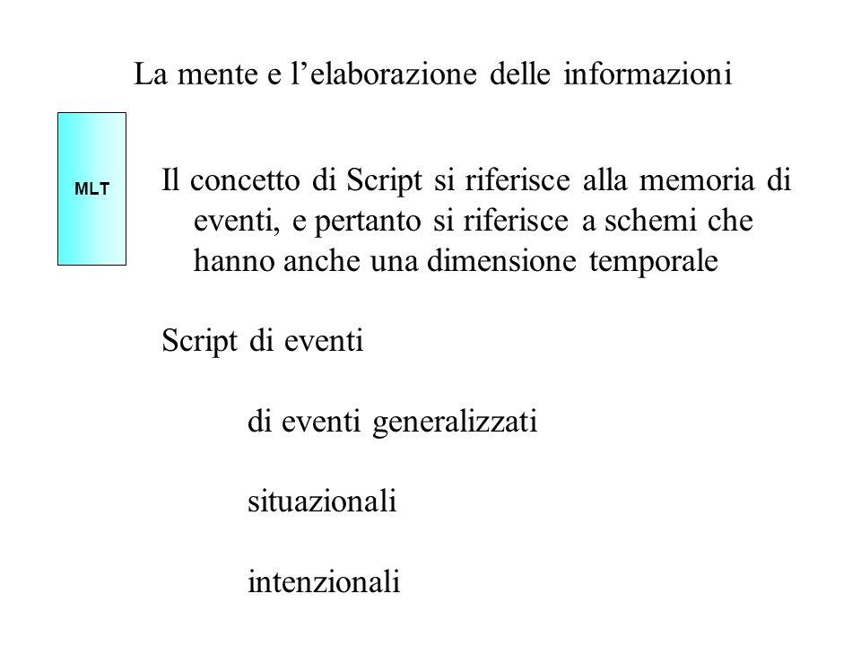 La mente e lelaborazione delle informazioni Il concetto di Script si riferisce alla memoria di eventi, e pertanto si riferisce a schemi che hanno anch