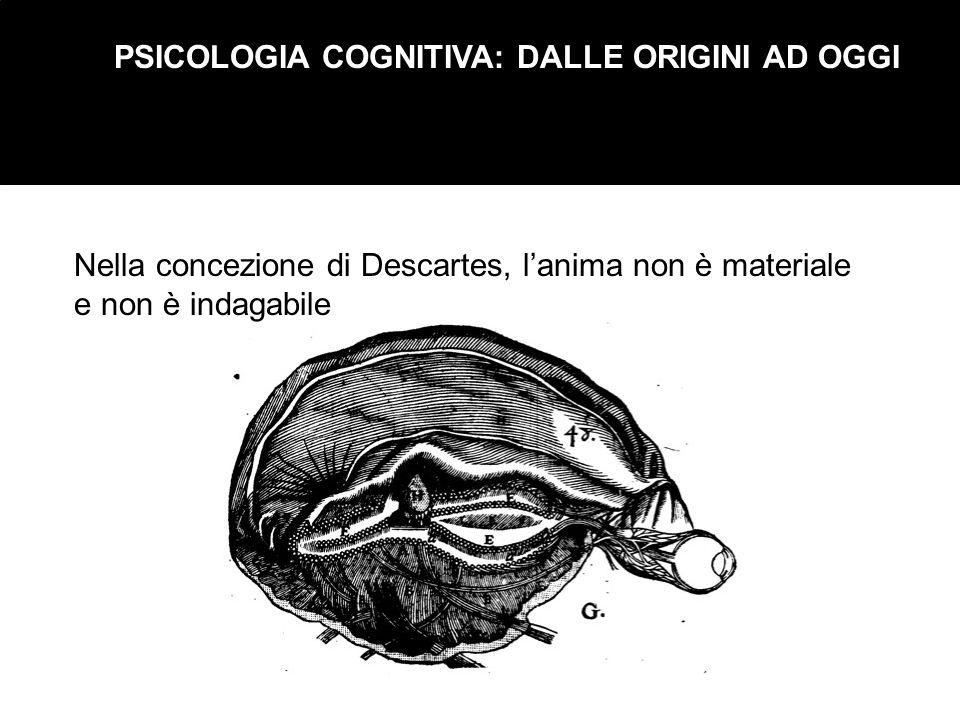 PSICOLOGIA COGNITIVA: DALLE ORIGINI AD OGGI Nella concezione di Descartes, lanima non è materiale e non è indagabile