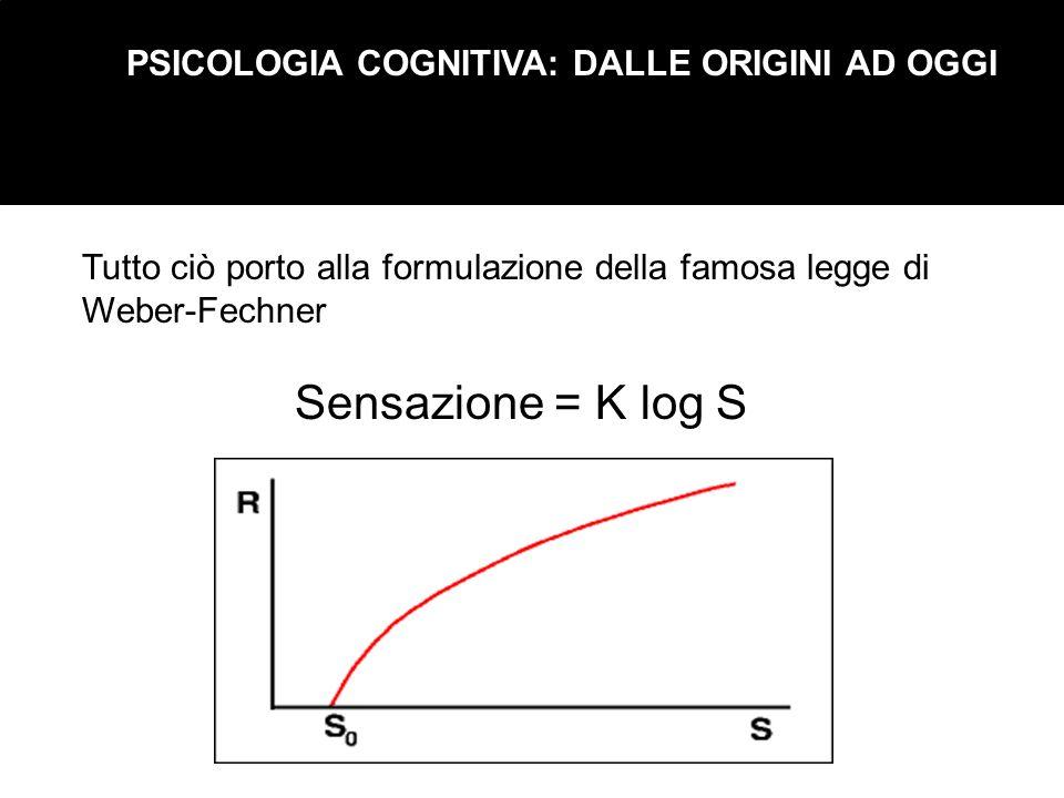 PSICOLOGIA COGNITIVA: DALLE ORIGINI AD OGGI Tutto ciò porto alla formulazione della famosa legge di Weber-Fechner Sensazione = K log S