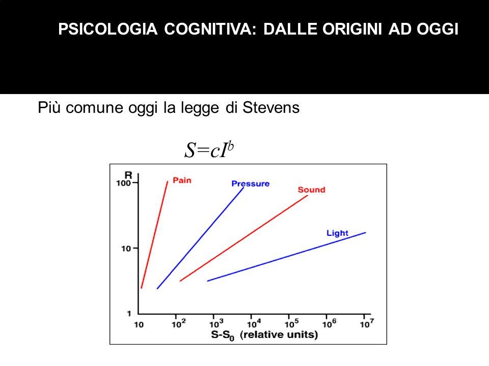 PSICOLOGIA COGNITIVA: DALLE ORIGINI AD OGGI Più comune oggi la legge di Stevens S=cI b