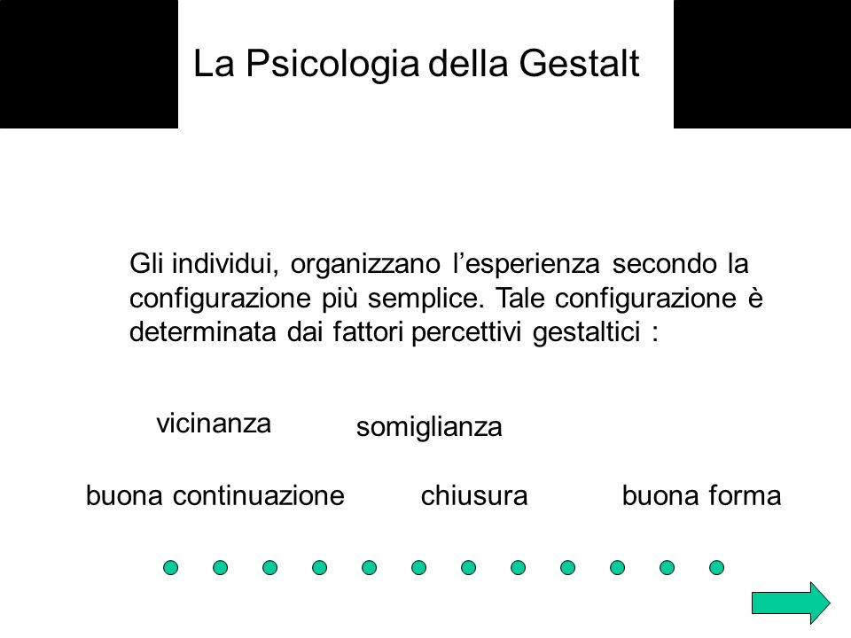 La Psicologia della Gestalt Gli individui, organizzano lesperienza secondo la configurazione più semplice. Tale configurazione è determinata dai fatto