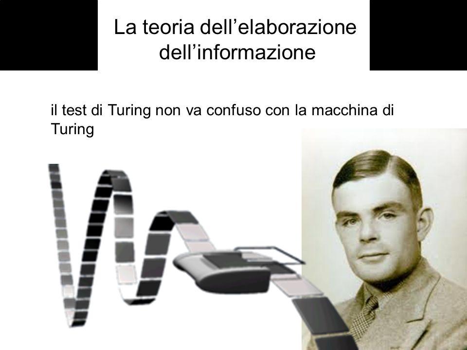 La teoria dellelaborazione dellinformazione il test di Turing non va confuso con la macchina di Turing