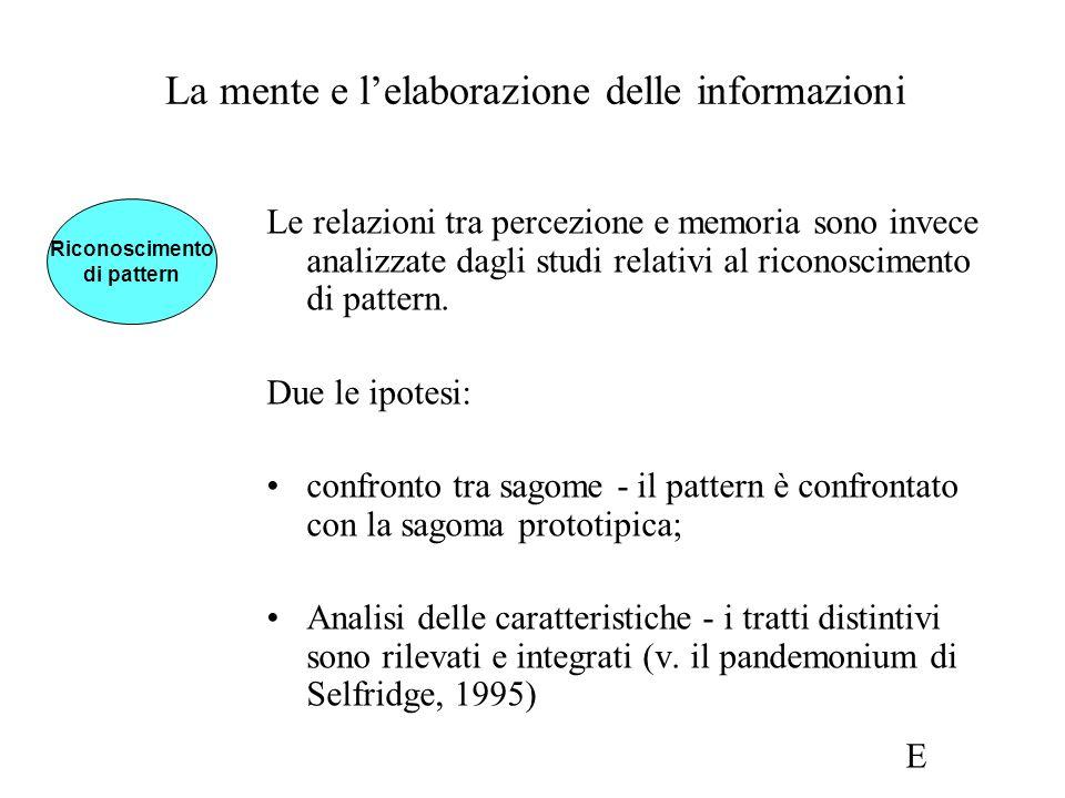 La mente e lelaborazione delle informazioni Le relazioni tra percezione e memoria sono invece analizzate dagli studi relativi al riconoscimento di pat