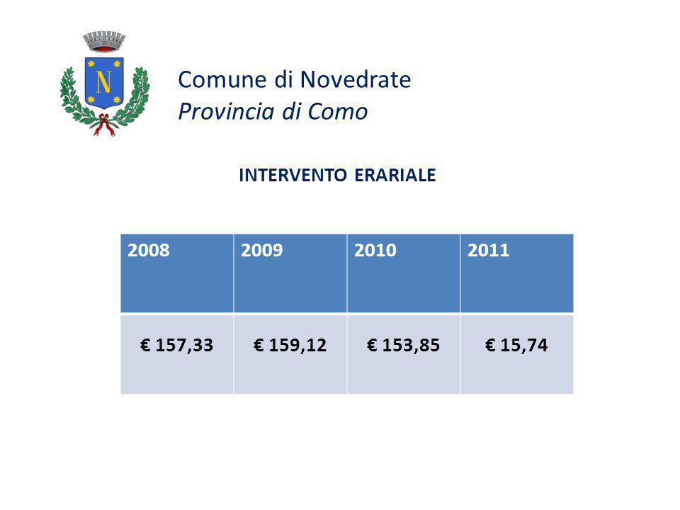Comune di Novedrate Provincia di Como INTERVENTO ERARIALE 2008200920102011 157,33 159,12 153,85 15,74
