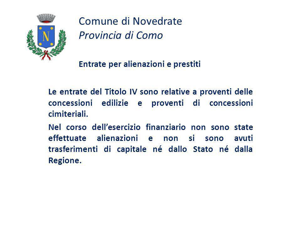 Comune di Novedrate Provincia di Como Entrate per alienazioni e prestiti Le entrate del Titolo IV sono relative a proventi delle concessioni edilizie e proventi di concessioni cimiteriali.