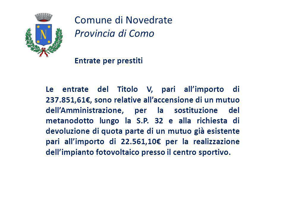 Comune di Novedrate Provincia di Como Entrate per prestiti Le entrate del Titolo V, pari allimporto di 237.851,61, sono relative allaccensione di un mutuo dellAmministrazione, per la sostituzione del metanodotto lungo la S.P.