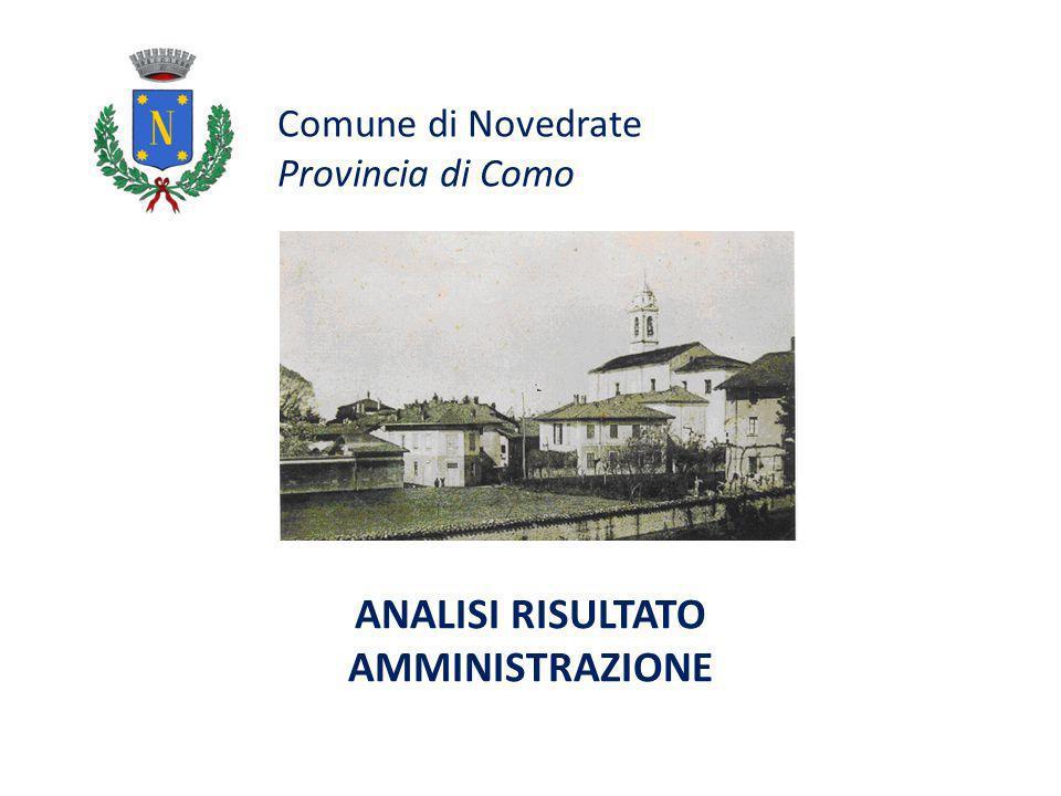Comune di Novedrate Provincia di Como ANALISI RISULTATO AMMINISTRAZIONE