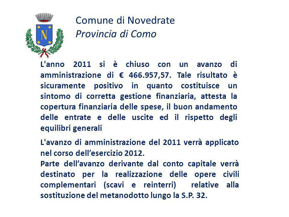 Comune di Novedrate Provincia di Como L anno 2011 si è chiuso con un avanzo di amministrazione di 466.957,57.
