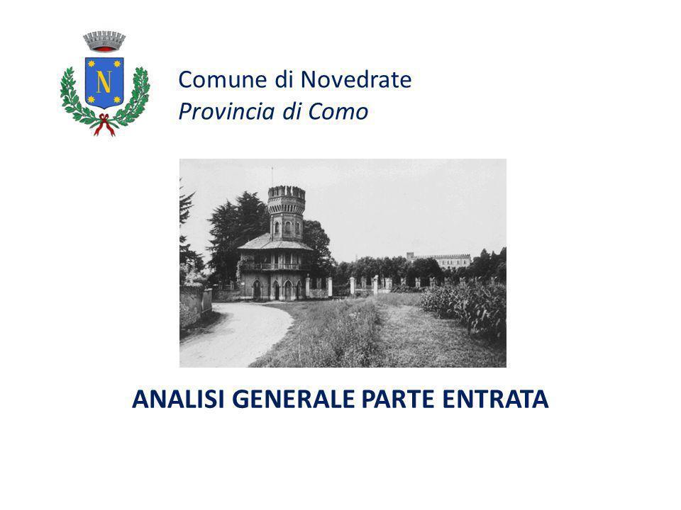 Comune di Novedrate Provincia di Como ANALISI GENERALE PARTE ENTRATA